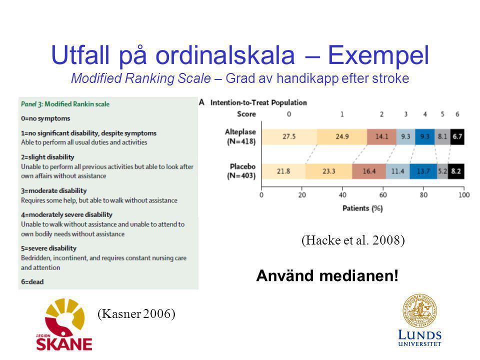 Utfall på ordinalskala – Exempel Modified Ranking Scale – Grad av handikapp efter stroke (Kasner 2006) (Hacke et al. 2008) Använd medianen!