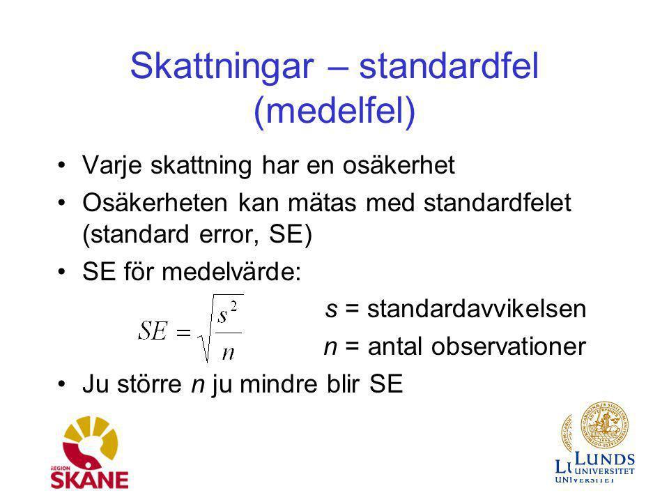 Skattningar – standardfel (medelfel) Varje skattning har en osäkerhet Osäkerheten kan mätas med standardfelet (standard error, SE) SE för medelvärde: