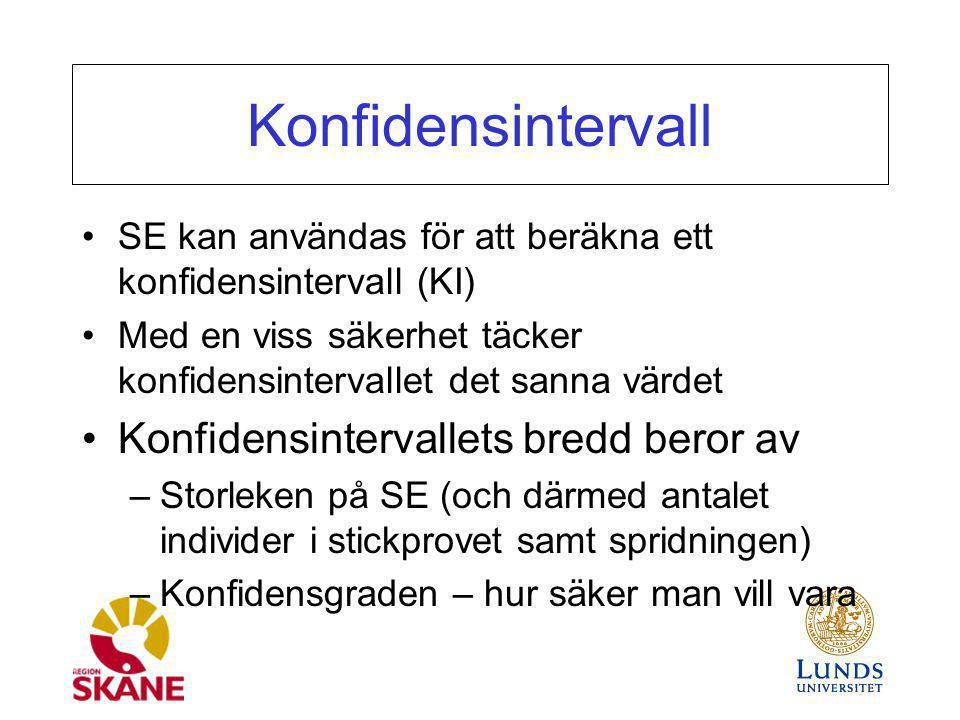 Konfidensintervall SE kan användas för att beräkna ett konfidensintervall (KI) Med en viss säkerhet täcker konfidensintervallet det sanna värdet Konfi