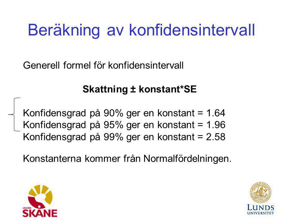Beräkning av konfidensintervall Generell formel för konfidensintervall Skattning ± konstant*SE Konfidensgrad på 90% ger en konstant = 1.64 Konfidensgr
