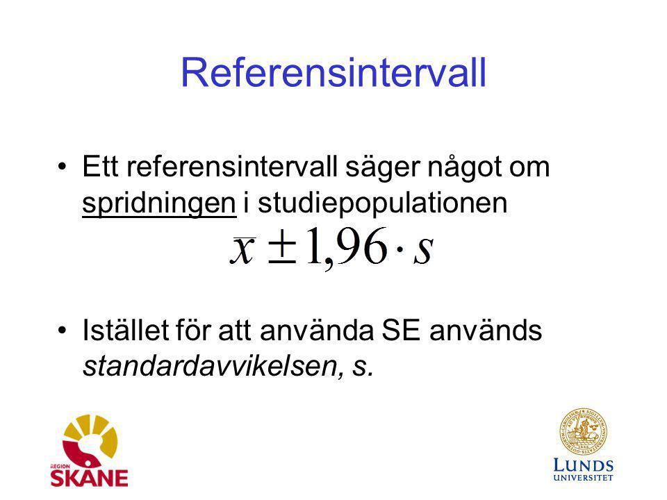 Referensintervall Ett referensintervall säger något om spridningen i studiepopulationen Istället för att använda SE används standardavvikelsen, s.