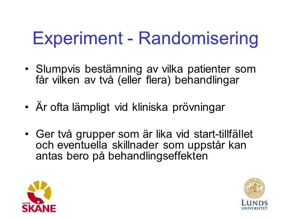 Experiment - Randomisering Slumpvis bestämning av vilka patienter som får vilken av två (eller flera) behandlingar Är ofta lämpligt vid kliniska prövn