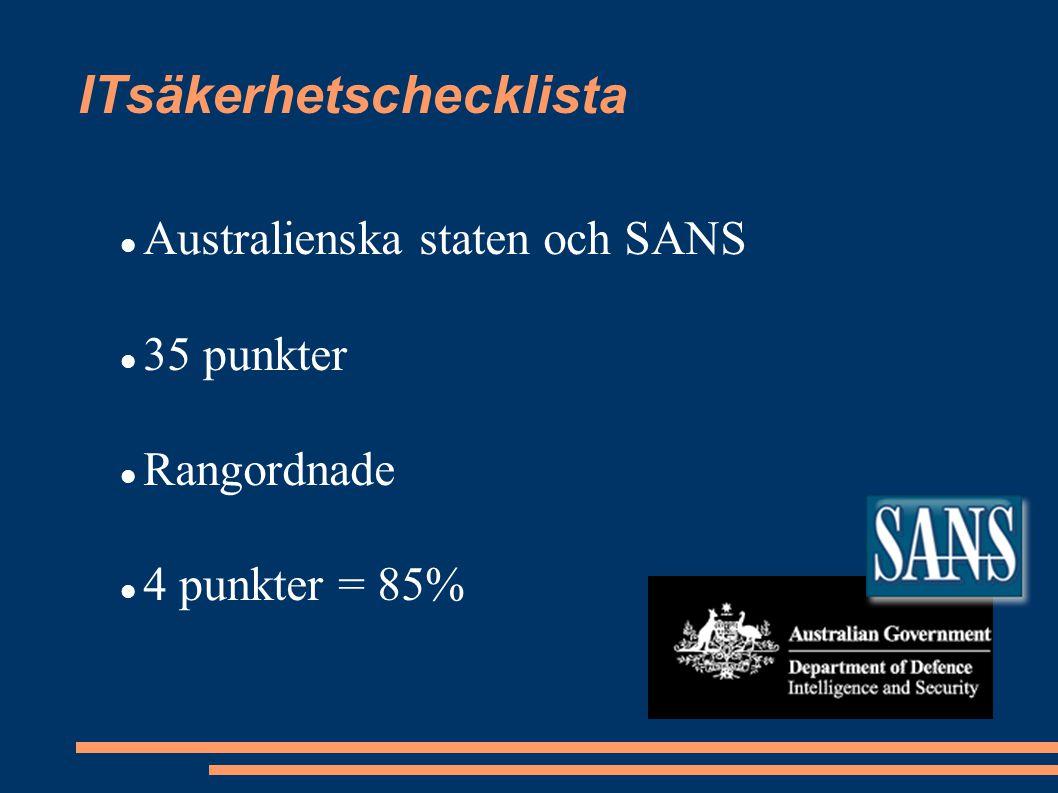 ITsäkerhetschecklista Australienska staten och SANS 35 punkter Rangordnade 4 punkter = 85%