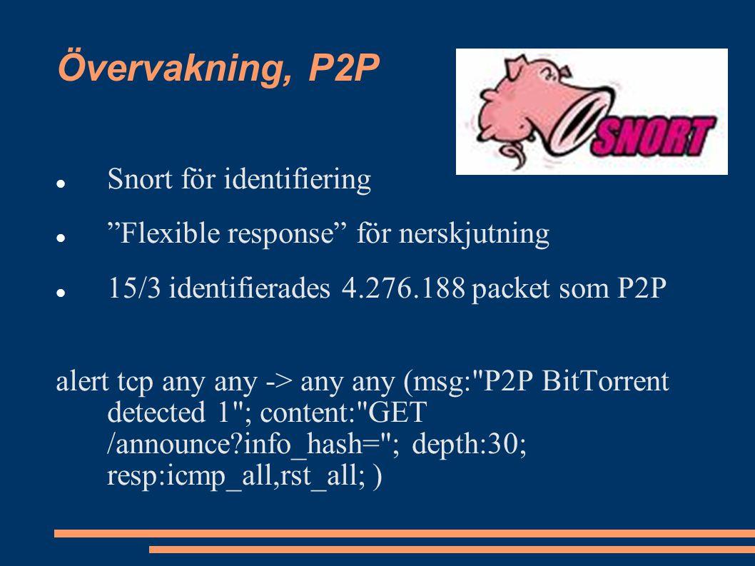 Övervakning, P2P Snort för identifiering Flexible response för nerskjutning 15/3 identifierades 4.276.188 packet som P2P alert tcp any any -> any any (msg: P2P BitTorrent detected 1 ; content: GET /announce info_hash= ; depth:30; resp:icmp_all,rst_all; )