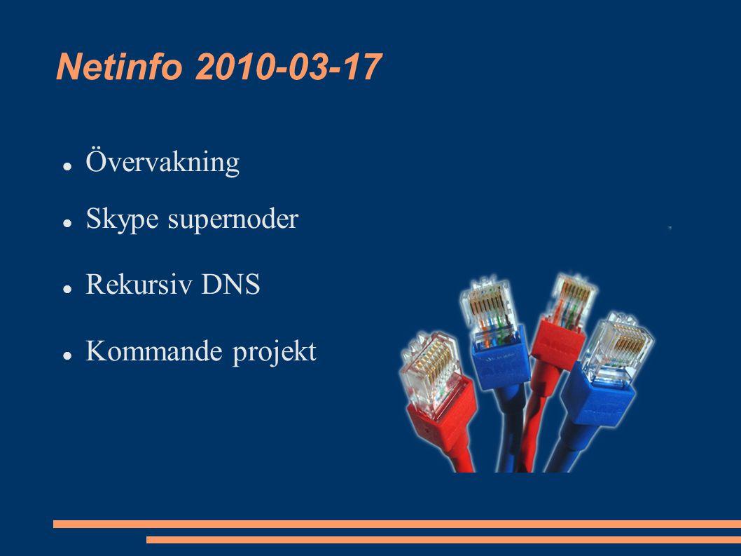 Netinfo 2010-03-17 Övervakning Skype supernoder Rekursiv DNS Kommande projekt