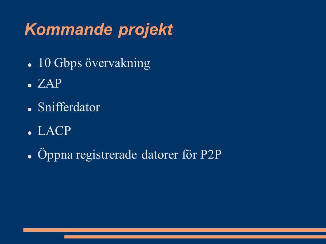 Kommande projekt 10 Gbps övervakning ZAP Snifferdator LACP Öppna registrerade datorer för P2P