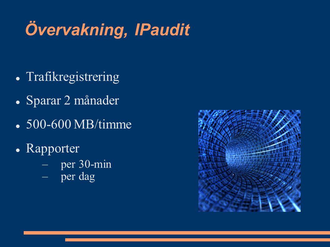 Övervakning, IPaudit Trafikregistrering Sparar 2 månader 500-600 MB/timme Rapporter –per 30-min –per dag