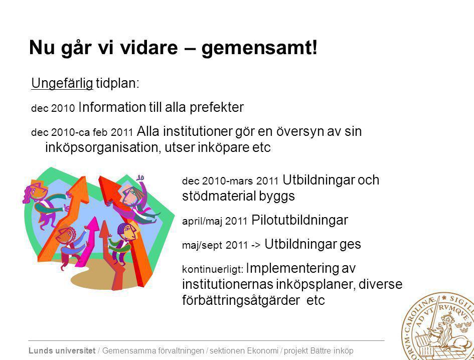 Lunds universitet / Gemensamma förvaltningen / sektionen Ekonomi / projekt Bättre inköp Nu går vi vidare – gemensamt.