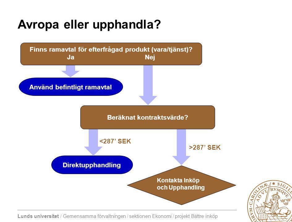 Lunds universitet / Gemensamma förvaltningen / sektionen Ekonomi / projekt Bättre inköp Avropa eller upphandla.