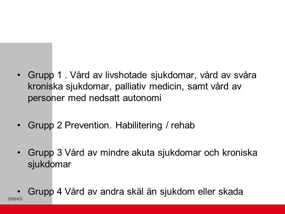 2006/KS Grupp 1. Vård av livshotade sjukdomar, vård av svåra kroniska sjukdomar, palliativ medicin, samt vård av personer med nedsatt autonomi Grupp 2