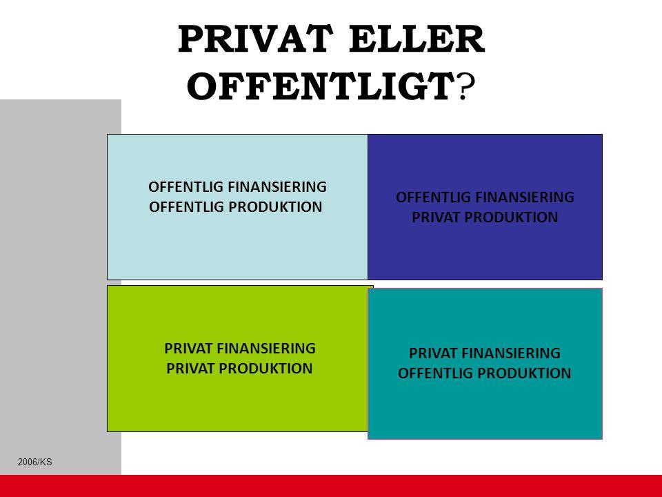 2006/KS PRIVAT ELLER OFFENTLIGT ? OFFENTLIG FINANSIERING OFFENTLIG PRODUKTION OFFENTLIG FINANSIERING PRIVAT PRODUKTION PRIVAT FINANSIERING PRIVAT PROD