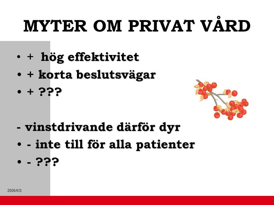 2006/KS MYTER OM PRIVAT VÅRD + hög effektivitet+ hög effektivitet + korta beslutsvägar + korta beslutsvägar + ??? + ??? - vinstdrivande därför dyr - i