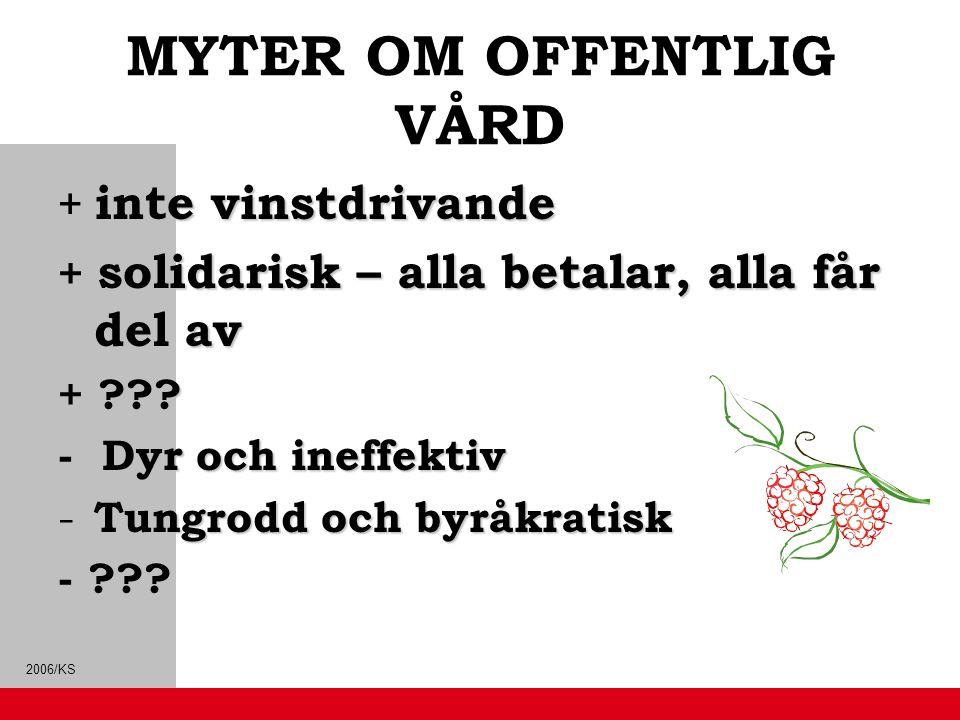 2006/KS MYTER OM OFFENTLIG VÅRD + inte vinstdrivande + solidarisk – alla betalar, alla får del av + ??? - Dyr och ineffektiv - Tungrodd och byråkratis