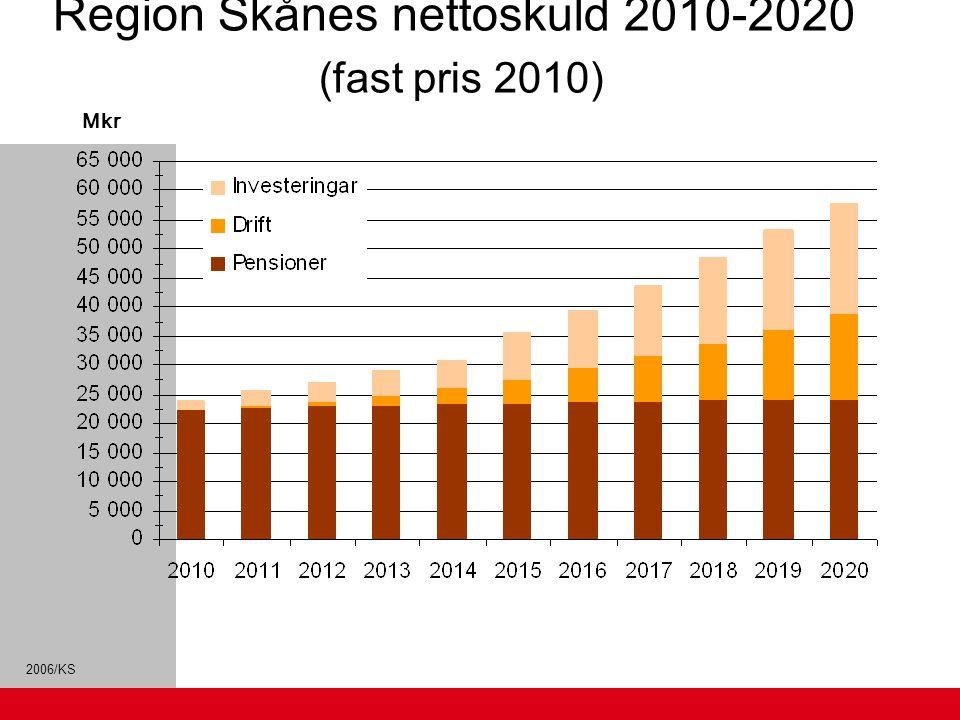 2006/KS Region Skånes nettoskuld 2010-2020 (fast pris 2010) Mkr