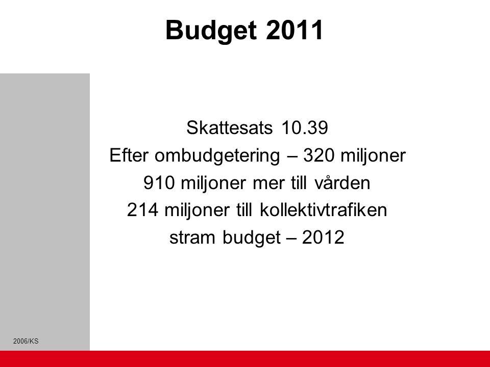 2006/KS Budget 2011 Skattesats 10.39 Efter ombudgetering – 320 miljoner 910 miljoner mer till vården 214 miljoner till kollektivtrafiken stram budget