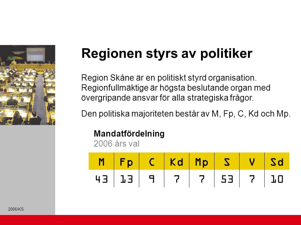 2006/KS Region Skåne är en politiskt styrd organisation. Regionfullmäktige är högsta beslutande organ med övergripande ansvar för alla strategiska frå