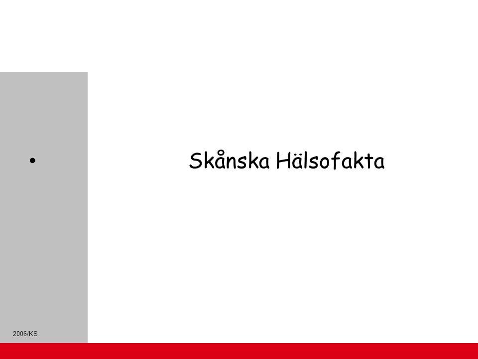 2006/KS Skånska Hälsofakta