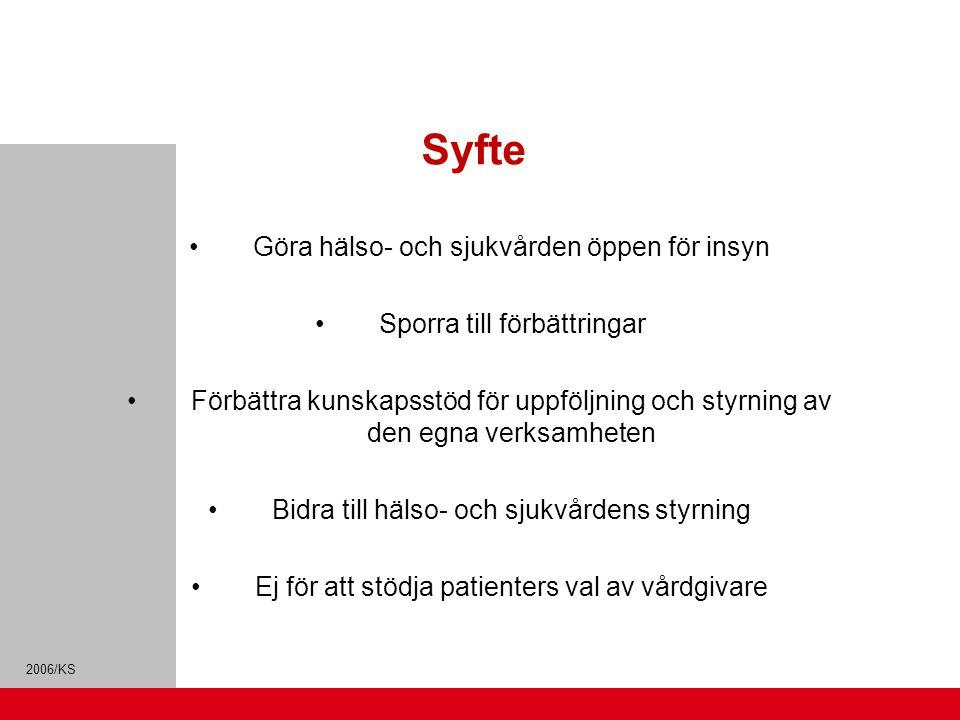 2006/KS Syfte Göra hälso- och sjukvården öppen för insyn Sporra till förbättringar Förbättra kunskapsstöd för uppföljning och styrning av den egna ver