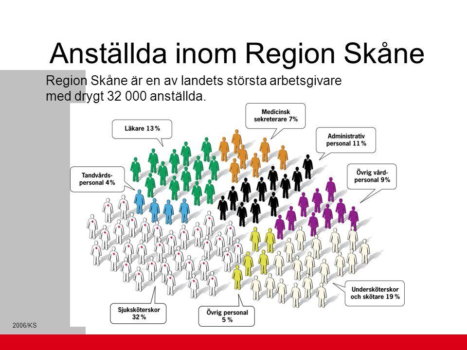2006/KS Skåningarnas vårdkonsumtion Skåningarna gjorde drygt 3,6 miljoner läkarbesök under 2010.