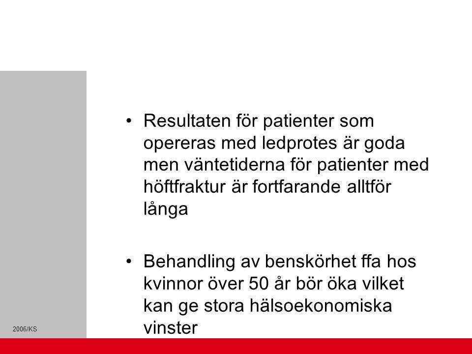 2006/KS Resultaten för patienter som opereras med ledprotes är goda men väntetiderna för patienter med höftfraktur är fortfarande alltför långa Behand