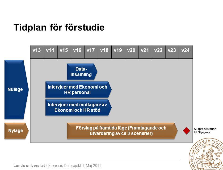 Lunds universitet / Fronesis Delprojekt 6, Maj 2011 Tidplan för förstudie v13v14v15v16v17v18v19v20v21v22v23v24 Nuläge Nyläge Data- insamling Intervjue