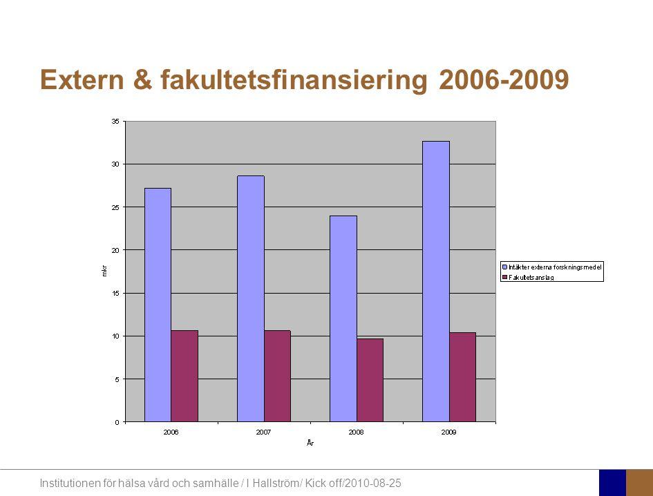Institutionen för hälsa vård och samhälle / I Hallström/ Kick off/2010-08-25 Forskning Forskningen omfattar alla åldrar, från minsta nyfödda till de äldsta äldre RQ-08 bedömde kvaliteten i forskningen som mycket god till excellent Strategisk planering för att kunna utveckla forskning och infrastruktur Kombinera forskning till större områden