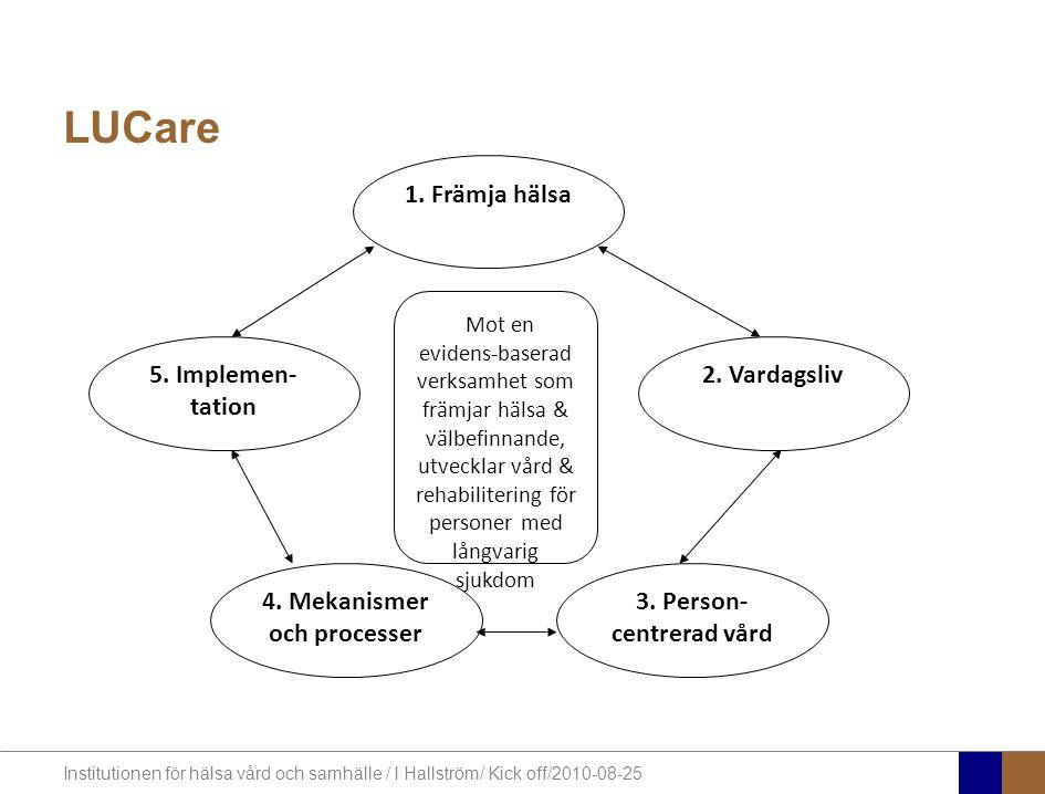 Institutionen för hälsa vård och samhälle / I Hallström/ Kick off/2010-08-25 LUCare Mot en evidens-baserad verksamhet som främjar hälsa & välbefinnande, utvecklar vård & rehabilitering för personer med långvarig sjukdom 2.