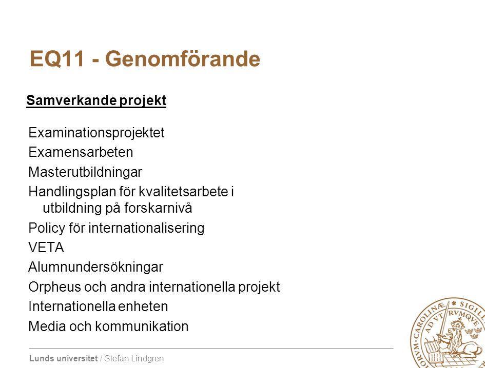 Lunds universitet / Stefan Lindgren EQ11 - Genomförande Examinationsprojektet Examensarbeten Masterutbildningar Handlingsplan för kvalitetsarbete i ut