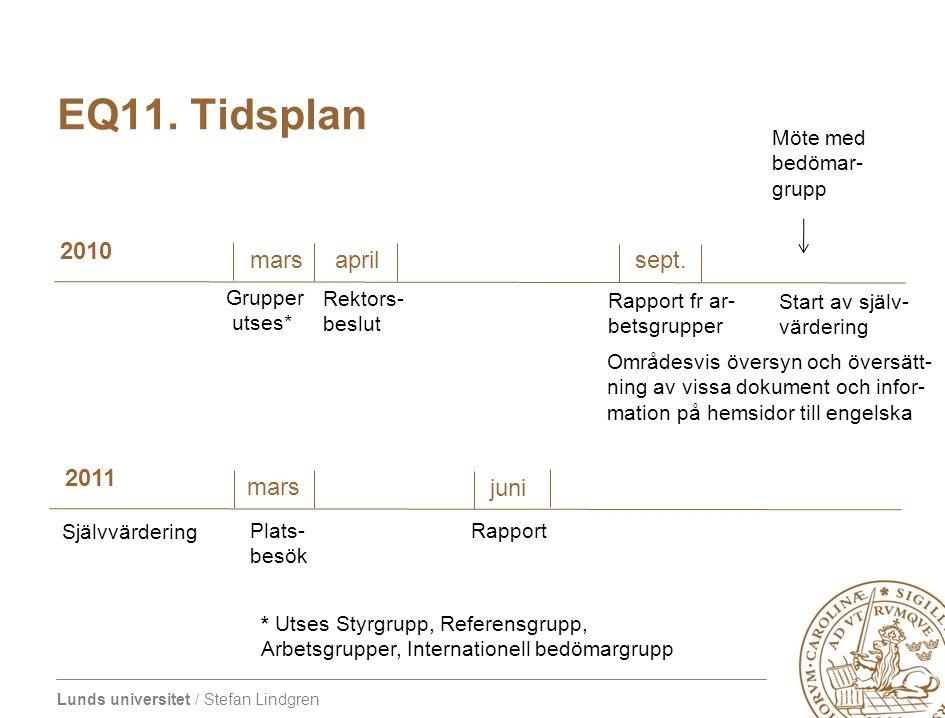 Lunds universitet / Stefan Lindgren EQ11. Tidsplan 2010 2011 mars aprilsept. juni Rektors- beslut Grupper utses* Rapport fr ar- betsgrupper Möte med b