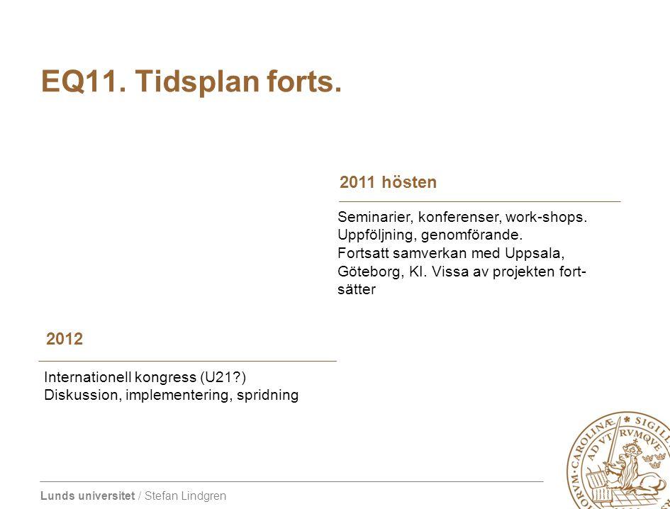 Lunds universitet / Stefan Lindgren EQ11. Tidsplan forts. 2011 hösten 2012 Seminarier, konferenser, work-shops. Uppföljning, genomförande. Fortsatt sa