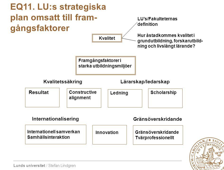 Lunds universitet / Stefan Lindgren Kvalitet LU's/Fakulteternas definition Hur åstadkommes kvalitet i grundutbildning, forskarutbild- ning och livslån