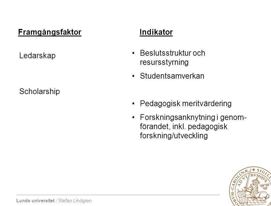 Lunds universitet / Stefan Lindgren Ledarskap Scholarship Beslutsstruktur och resursstyrning Studentsamverkan Pedagogisk meritvärdering Forskningsankn