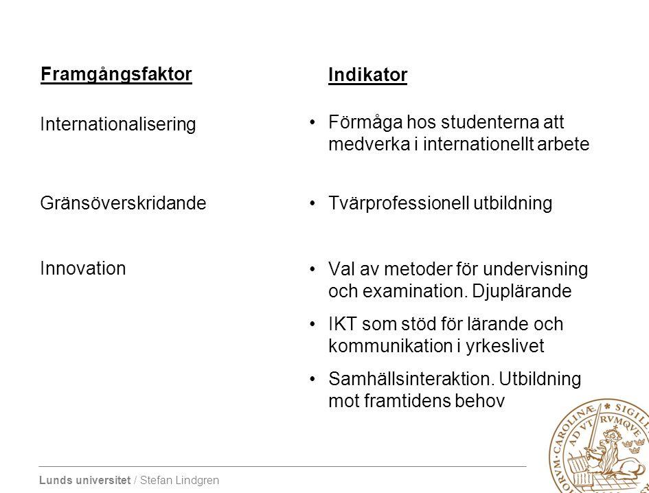 Lunds universitet / Stefan Lindgren Internationalisering Gränsöverskridande Innovation Förmåga hos studenterna att medverka i internationellt arbete T