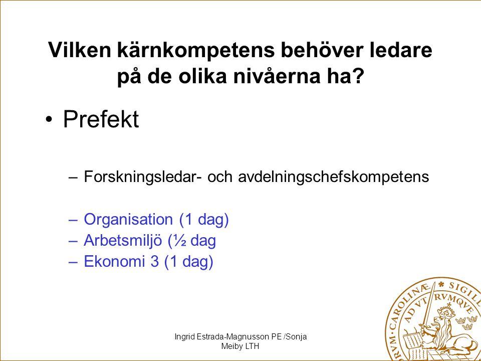 Ingrid Estrada-Magnusson PE /Sonja Meiby LTH Vilken kärnkompetens behöver ledare på de olika nivåerna ha? Prefekt –Forskningsledar- och avdelningschef