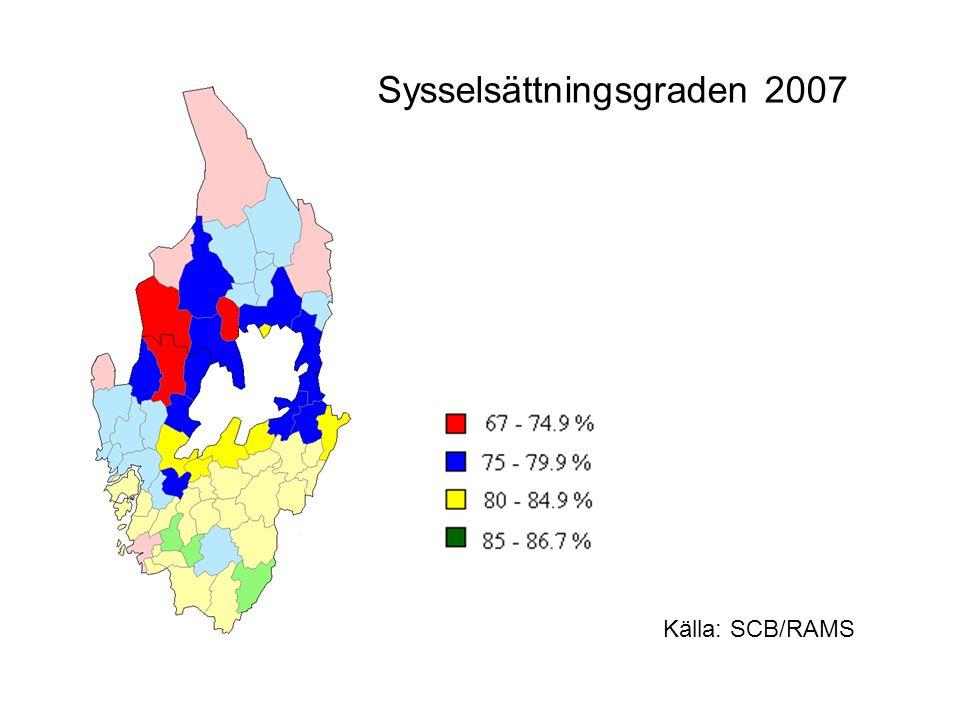 Sysselsättningsgraden 2007 Källa: SCB/RAMS