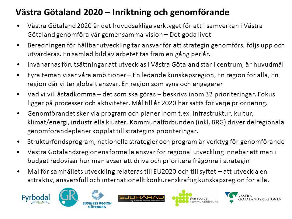 KOMMUNER I VÄSTRA GÖTALAND SVERIGE VÄSTRA GÖTALANDSREGIONEN EU Vision Program Strategi Mål Åtgärder GEMENSAM STRATEGI FÖR TILLVÄXT OCH UTVECKLING EU 2020 STRUKTURFONDER FORSKNING INFRASTRUKTUR MILJÖ KULTUR GENOMFÖRANDEPLANER FYRBODAL, GR, SUHÄRAD, SKARABORG GENOMFÖRANDE I REGIONÖVERGRIPANDE HANDLINGSPROGRAM POLITIKOMRÅDEN Vision Västra Götaland – Det Goda Livet INNOVATIONSSTRATEGI INFRAPLANERING etc INFRASTRUKTUR KULTUR MILJÖ NÄRINGSLIV UTBILDNING ARBETSMARKNAD FORSKNING DELREGIONALA STRATEGIER EXEMPEL: GR UTHÅLLIG TILLVÄXT KOMMUNAL SAMVERKAN ETC STRATEGI FÖR TILLVÄXT OCH UTVECKLING I VÄSTRA GÖTALAND 2014-2020