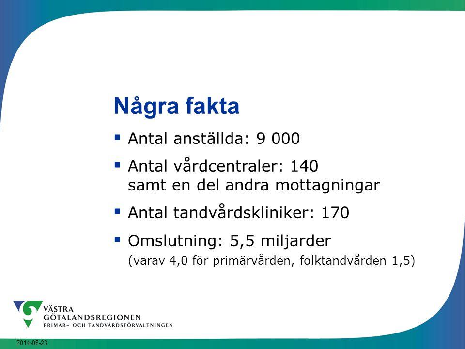 2014-08-23 Några fakta  Antal anställda: 9 000  Antal vårdcentraler: 140 samt en del andra mottagningar  Antal tandvårdskliniker: 170  Omslutning: