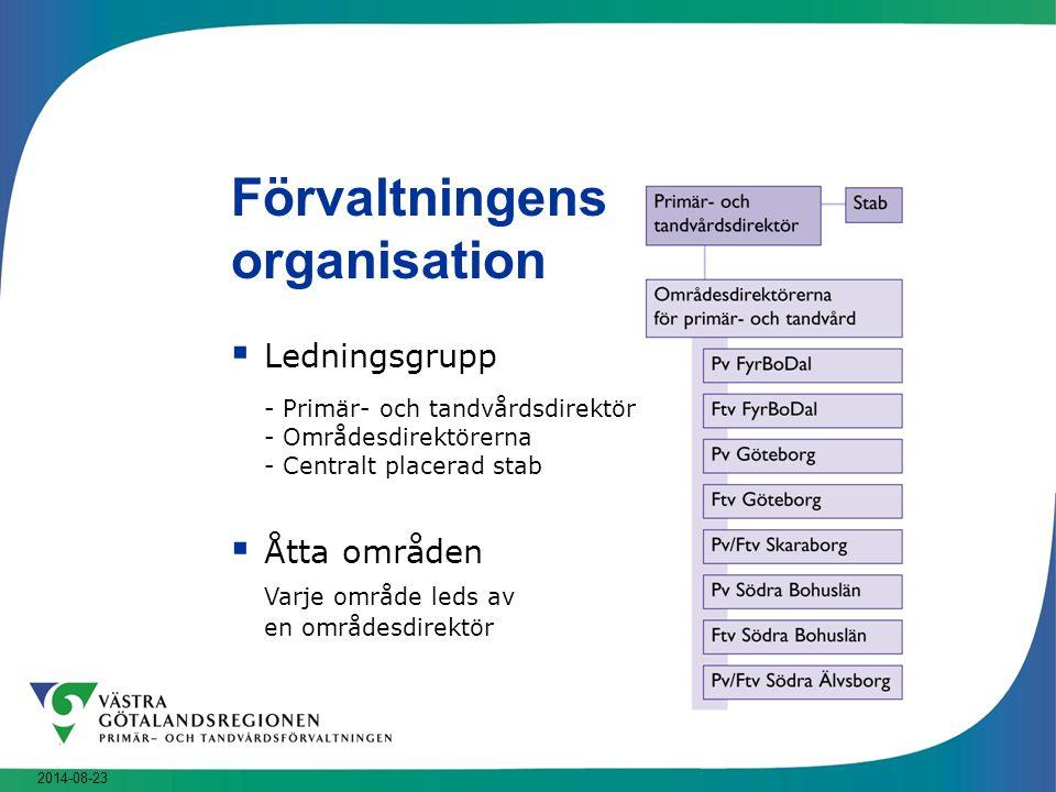 2014-08-23 Förvaltningens organisation  Ledningsgrupp - Primär- och tandvårdsdirektör - Områdesdirektörerna - Centralt placerad stab  Åtta områden V