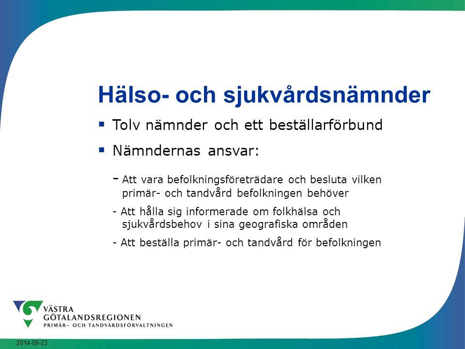 2014-08-23 Hälso- och sjukvårdsnämnder  Tolv nämnder och ett beställarförbund  Nämndernas ansvar: - Att vara befolkningsföreträdare och besluta vilk