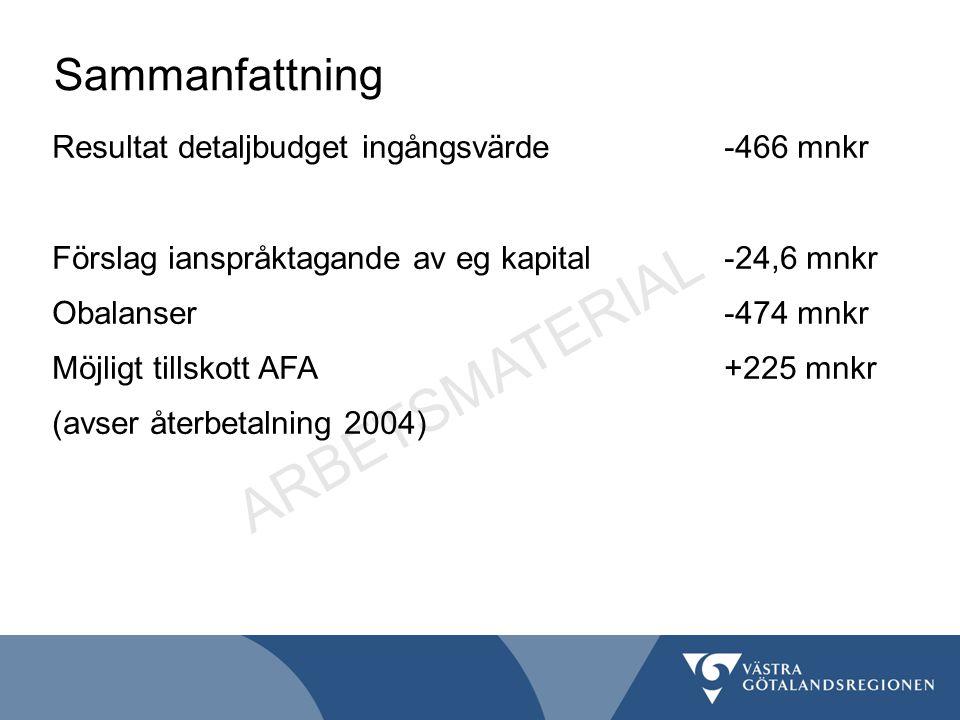 Sammanfattning Resultat detaljbudget ingångsvärde-466 mnkr Förslag ianspråktagande av eg kapital-24,6 mnkr Obalanser-474 mnkr Möjligt tillskott AFA +2