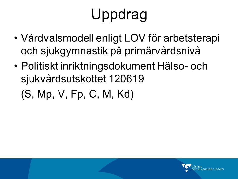 Uppdrag Vårdvalsmodell enligt LOV för arbetsterapi och sjukgymnastik på primärvårdsnivå Politiskt inriktningsdokument Hälso- och sjukvårdsutskottet 12