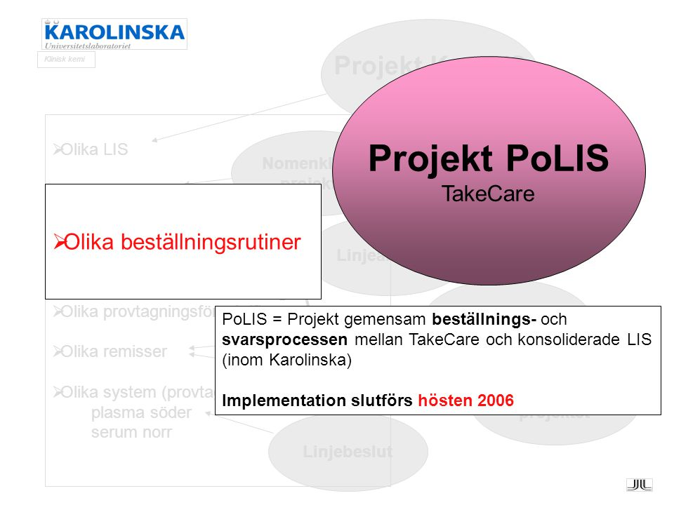  Olika LIS  Olika kodverk  Olika analysnamn  Olika referensintervall  Olika provtagningsföreskrifter  Olika remisser  Olika system (provtagning