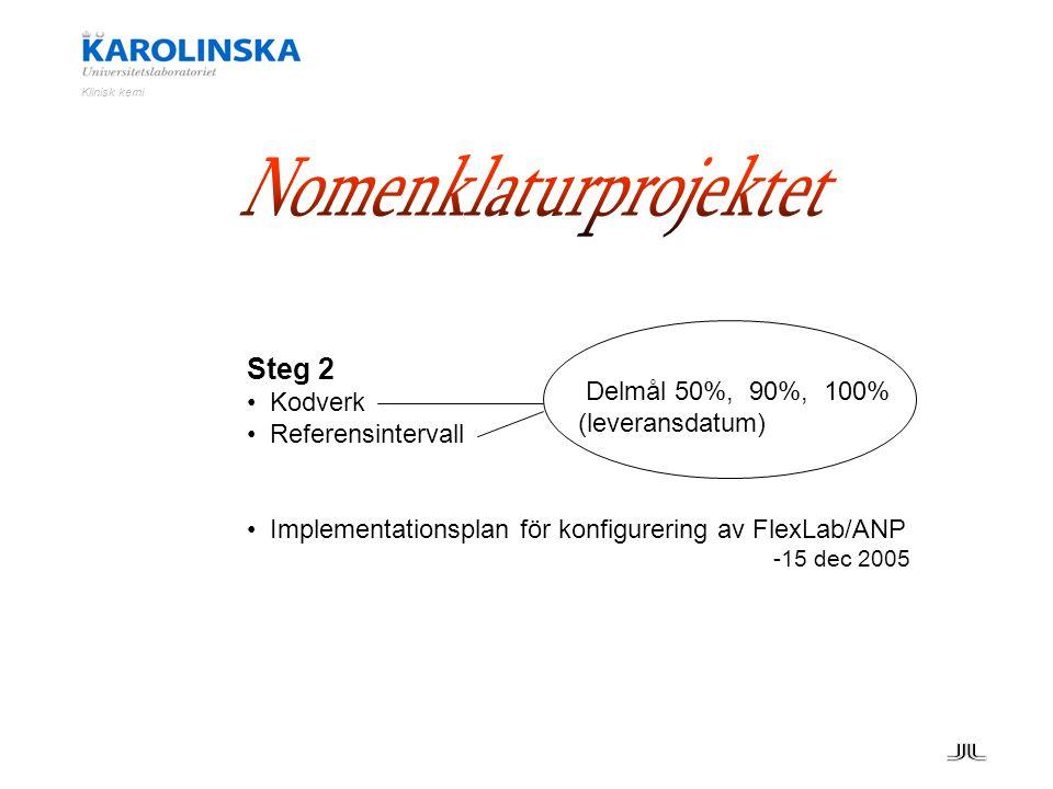 Steg 2 Kodverk Referensintervall Implementationsplan för konfigurering av FlexLab/ANP -15 dec 2005 Klinisk kemi Delmål 50%, 90%, 100% (leveransdatum)