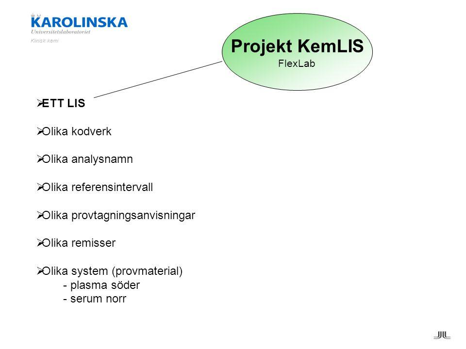  ETT LIS  Olika kodverk  Olika analysnamn  Olika referensintervall  Olika provtagningsanvisningar  Olika remisser  Olika system (provmaterial)