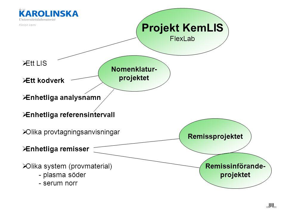  Ett LIS  Ett kodverk  Enhetliga analysnamn  Enhetliga referensintervall  Olika provtagningsanvisningar  Enhetliga remisser  Olika system (prov