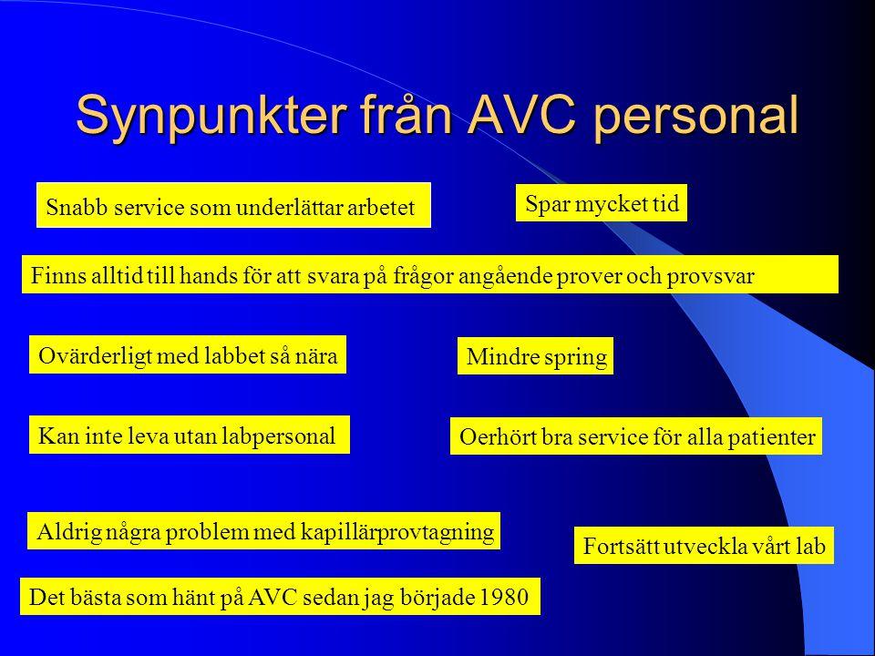 Synpunkter från AVC personal Snabb service som underlättar arbetet Finns alltid till hands för att svara på frågor angående prover och provsvar Ovärde