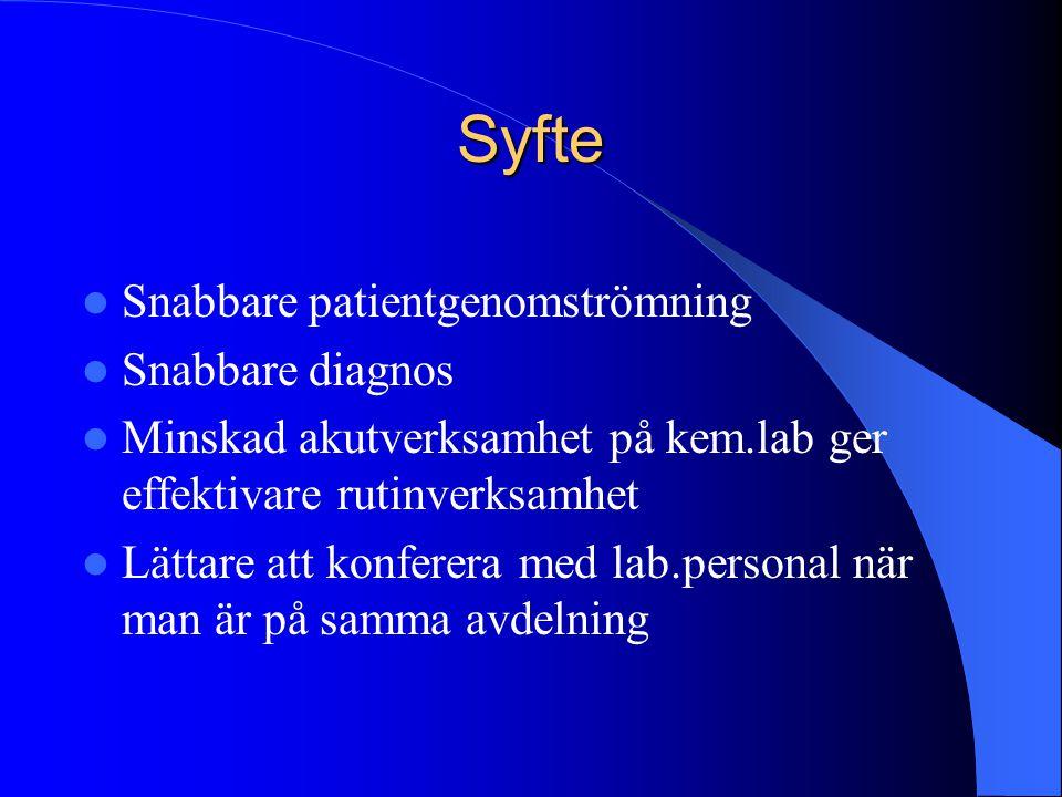 Syfte Snabbare patientgenomströmning Snabbare diagnos Minskad akutverksamhet på kem.lab ger effektivare rutinverksamhet Lättare att konferera med lab.