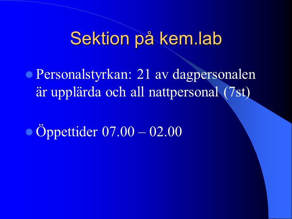 Sektion på kem.lab Personalstyrkan: 21 av dagpersonalen är upplärda och all nattpersonal (7st) Öppettider 07.00 – 02.00