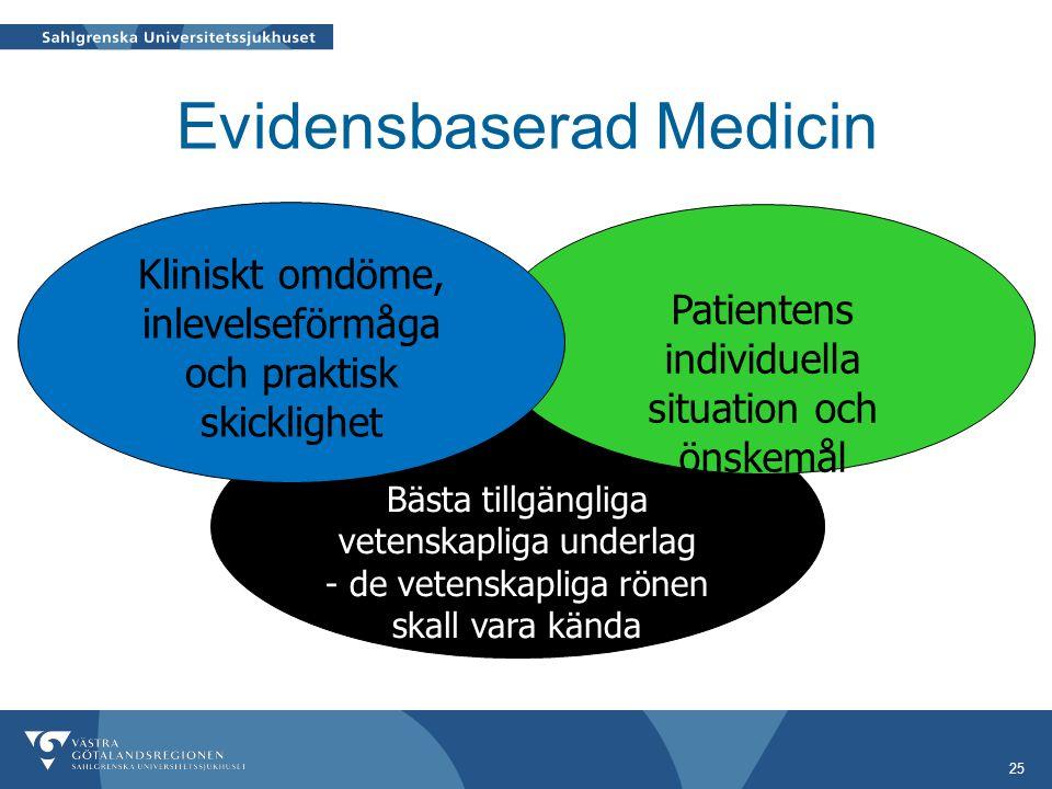 25 Evidensbaserad Medicin Bästa tillgängliga vetenskapliga underlag - de vetenskapliga rönen skall vara kända Patientens individuella situation och önskemål Kliniskt omdöme, inlevelseförmåga och praktisk skicklighet