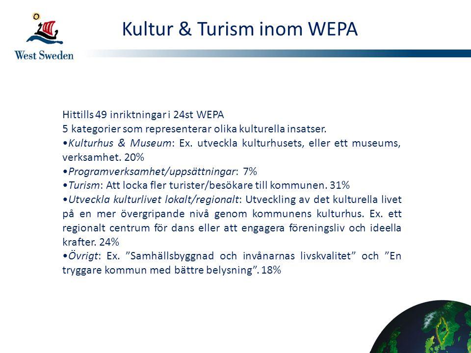 Hittills 49 inriktningar i 24st WEPA 5 kategorier som representerar olika kulturella insatser. Kulturhus & Museum: Ex. utveckla kulturhusets, eller et